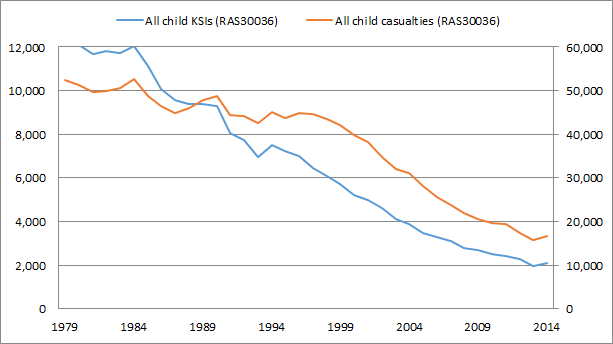 child-casualties-all